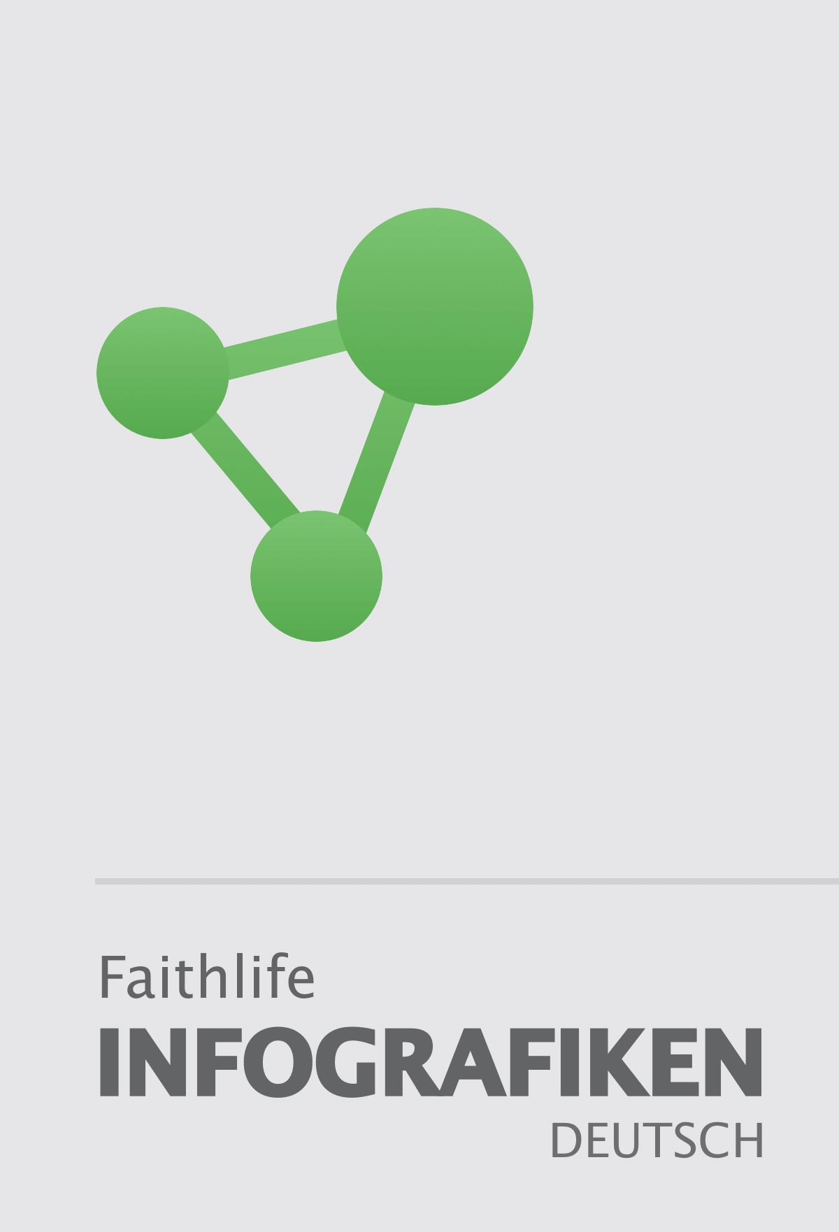 Logos Infografiken (aus der Faithlife Study Bible)