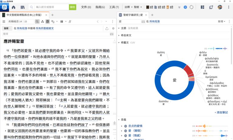 Logos Factbook screen shot