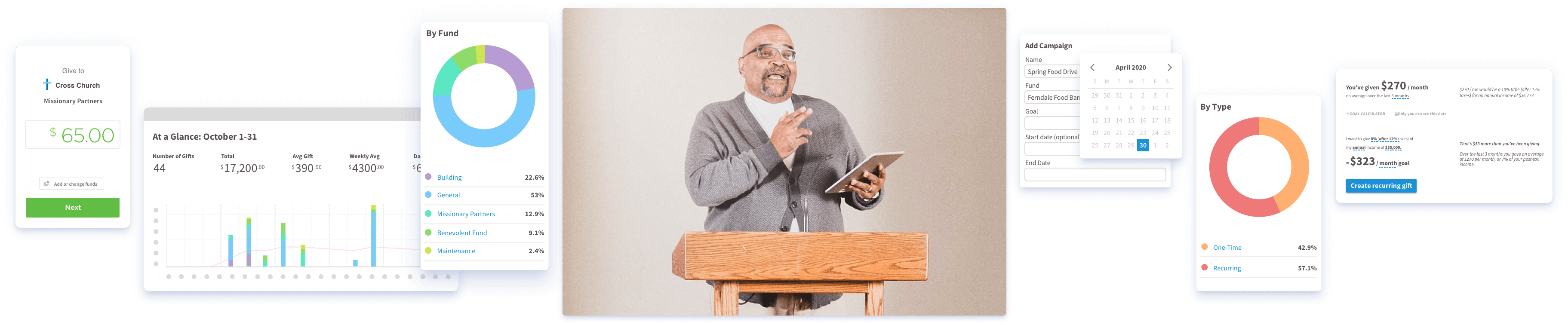 Pastor preaching from the pulpit
