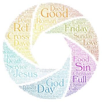 RCF WEBSITE Easter Wordcloud