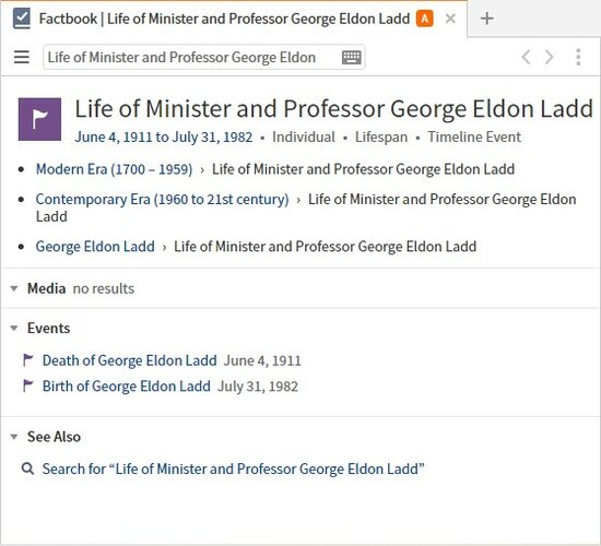 Factbook George Eldon Ladd