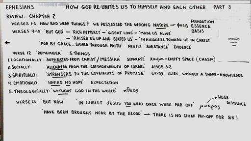 How God Re-Unites Us to Himself and Each Other Pt. 3