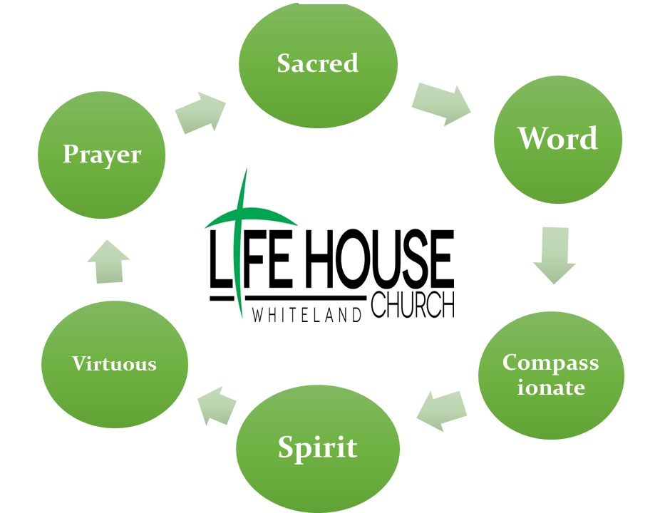 Lifehouse Streams Green Logo E