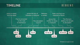 Hebrews  PowerPoint image 2