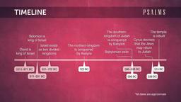 Psalms timeline 16x9 PowerPoint image