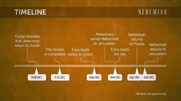 Nehemiah timeline 16x9 PowerPoint image