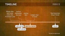 Judges timeline 16x9 PowerPoint image