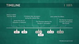 1 John timeline 16x9 PowerPoint image