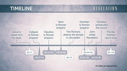 Revelation timeline 16x9 PowerPoint image