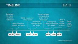 Daniel  PowerPoint image 4