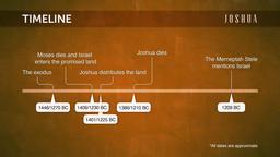 Joshua  PowerPoint image 4