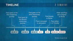 2 Timothy timeline 16x9 PowerPoint image