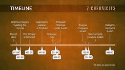 2 Chronicles timeline 16x9 PowerPoint image