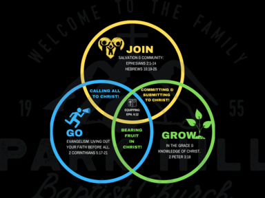 Church Vision - JOIN.GROW.GO.