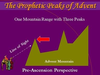 The Prophetic Peaks of Advent