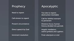 New Testament Prophecy vs. Apocalyptic