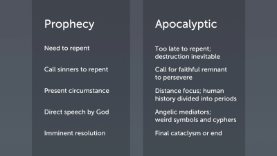 Old Testament Prophecy vs. Apocalyptic