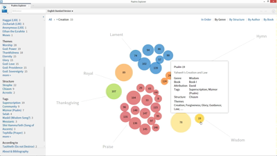 Exploring the Psalms with the Psalms Explorer Tool