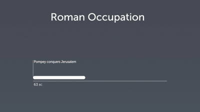 Roman Occupation during the Time of Jesus