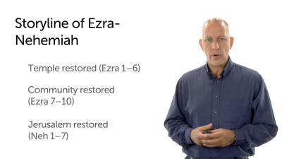 Ezra and Nehemiah: Postexilic Crisis of Faith