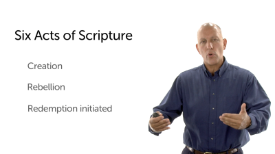 The Drama of Scripture