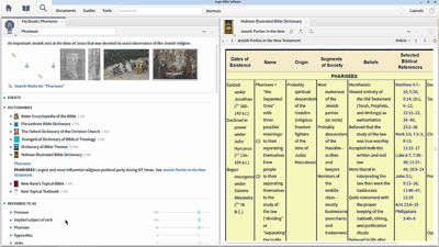 Researching the Pharisees with the Factbook Tool