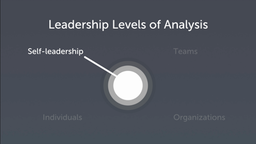 Historical Survey of Leadership Theories