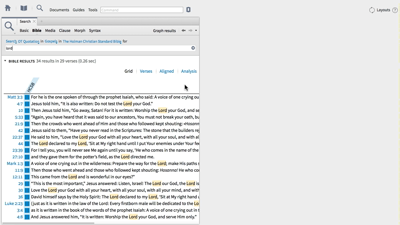Searching for Old Testament Quotations in the New Testament
