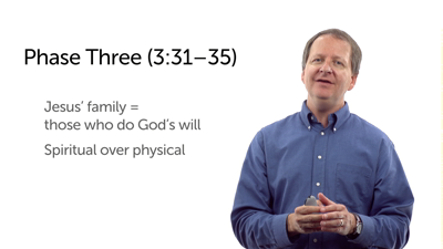 Jesus' True Family and the Beelzebul Controversy