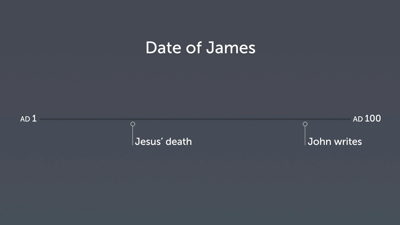 Date of James