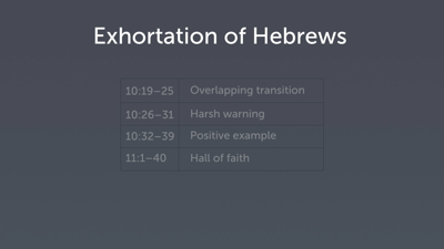 Jesus' Example of Faith (Heb 12:1–2)