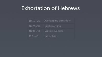 Jesus' Example of Faith (Heb 12:1–2)