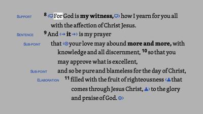 Philippians 1:8–11 HDNT