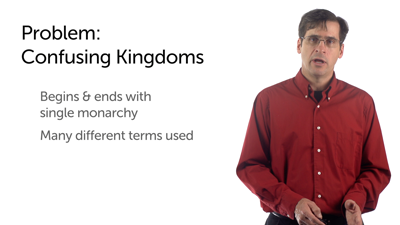 Confusion about Kings and Kingdoms