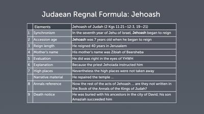 Kings and Regnal Formulas: Judaean Regnal Formulas