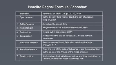Kings and Regnal Formulas: Israelite Regnal Formulas