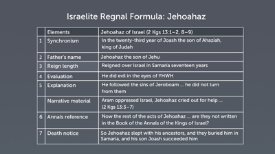 Kings and Regnal Formulas: Israelite Regnal Formulas