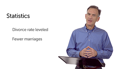 Challenges to Marriage