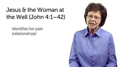 Jesus' Compassion in John 4