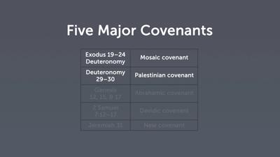 Five Relevant Biblical Covenants