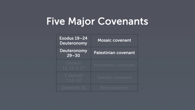 Five Relevant Biblical Covenants
