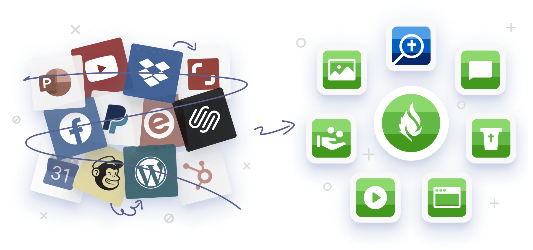 A bunch of icons for software that's traditionally used for church management, even though the software wasn't built for it. Examples are Mailchimp, YouTube, Paypal, and Powerpoint. Those are all scribbled out, and instead, there's a series of icons for Faithlife solutions, which were built specifically for the Church.