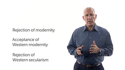 Islam in the 20th Century