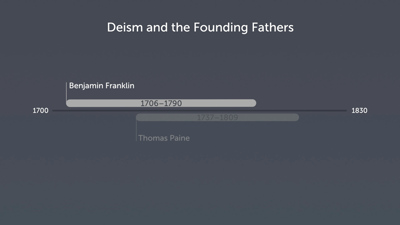 Deism and the Founding Fathers: Benjamin Franklin and Thomas Jefferson