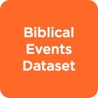Biblical Events Dataset