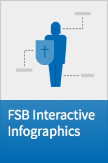 Interactive Infographics from the Faithlife Study Bible