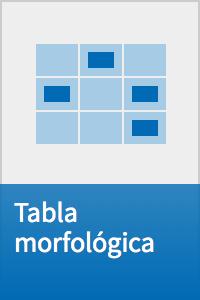 Herramientas idiomáticas: Tabla morfológica