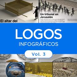 Infográficos de Software Bíblico Logos - Volumen III
