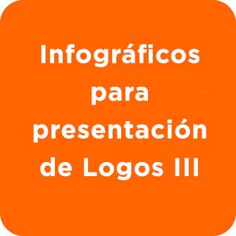 Infográficos para presentación de Logos III