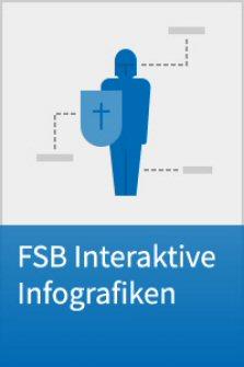 Faithlife Study Bible Interaktive Infografiken